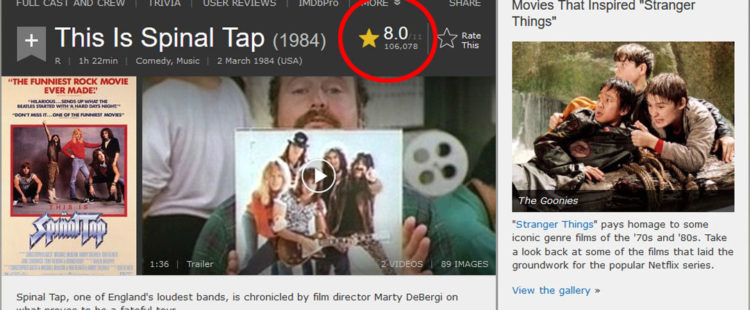 Spinal Tap Rating Goes To 11